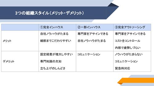 3つのメディア運営スタイルのメリット・デメリットが一覧になったセミナー資料