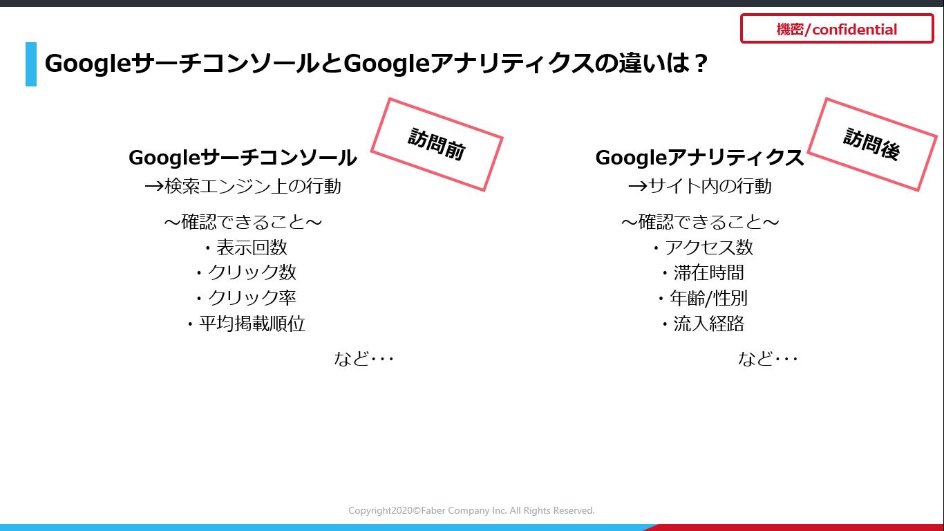 GoogleサーチコンソールとGoogleアナリティクスの違いを解説した図