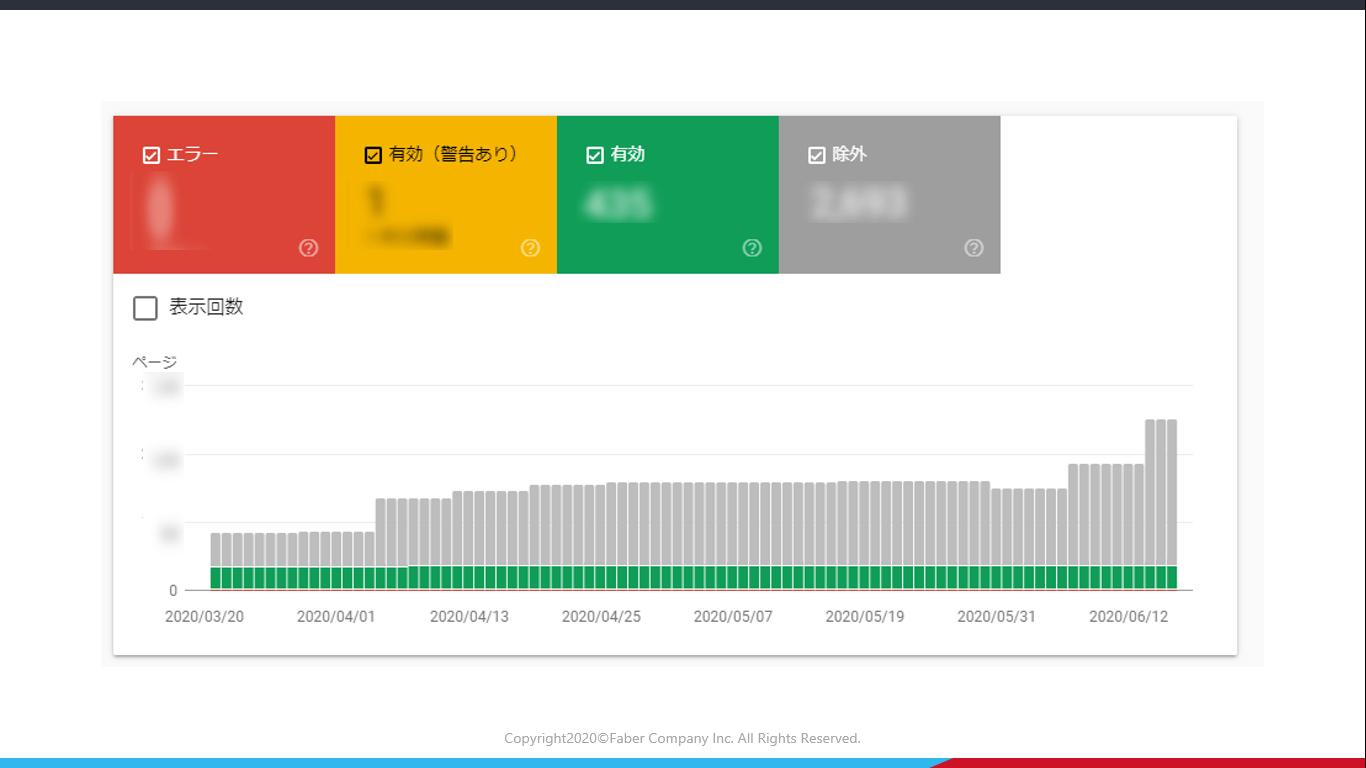 Googleサーチコンソール上のインデックス状況を表した画像