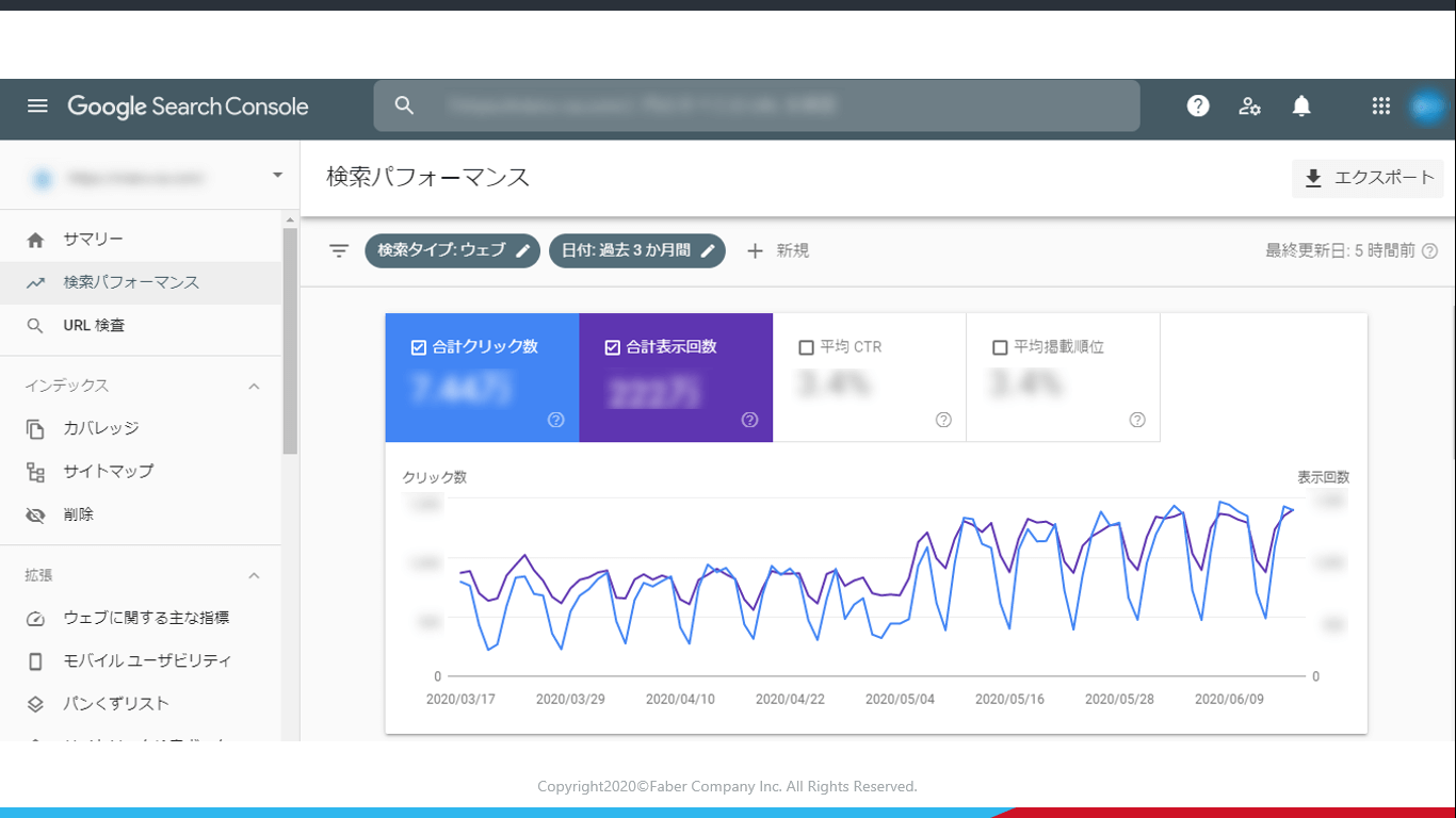 Googleサーチコンソール上の検索パフォーマンスを表すグラフ