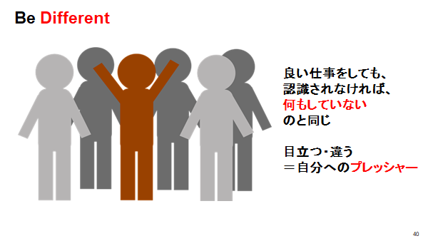 Be Differentを表現した図