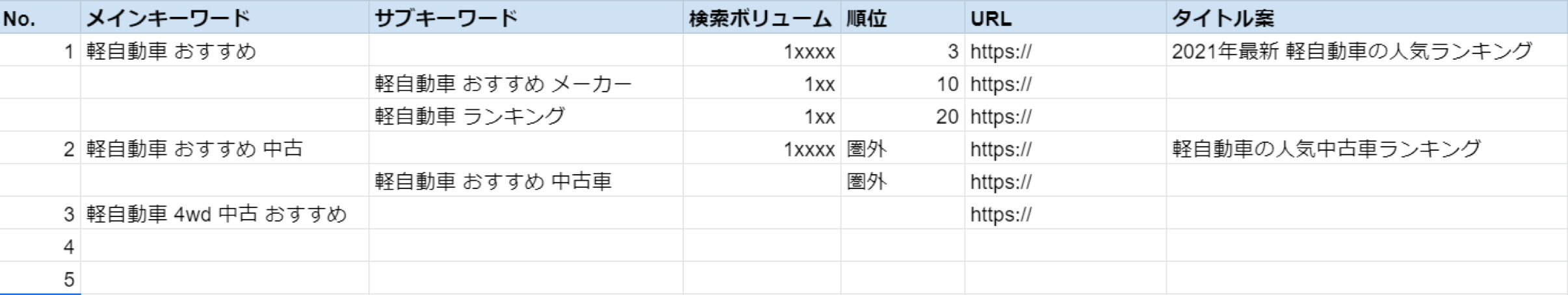 キーワードマップ(Excel版)のイメージ