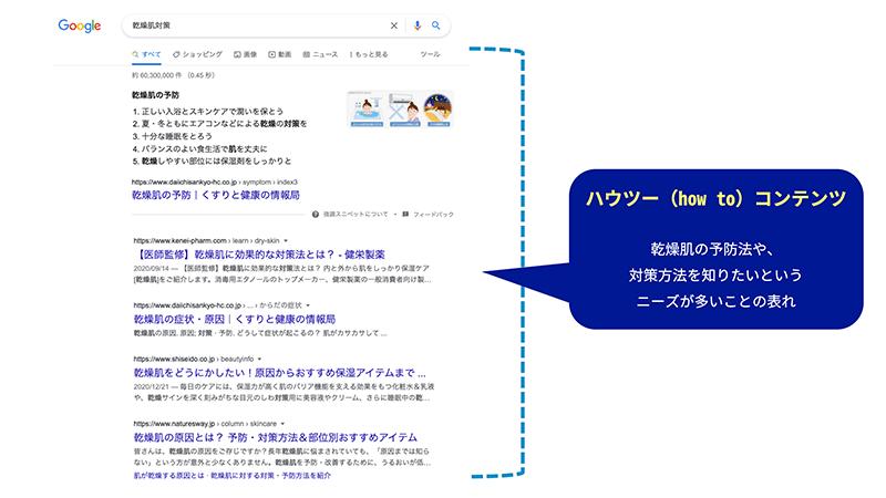 Google〝乾燥肌対策〟検索結果 (1ページ目)