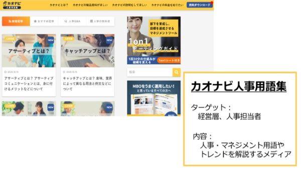 カオナビが運営するオウンドメディア「カオナビ人事用語集」