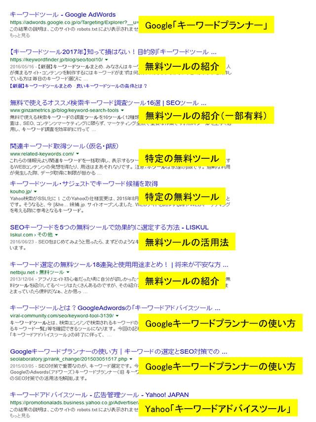 ツール キーワード 検索 【キーワードツール】おすすめ&役立つ!目的別キーワードツール12選