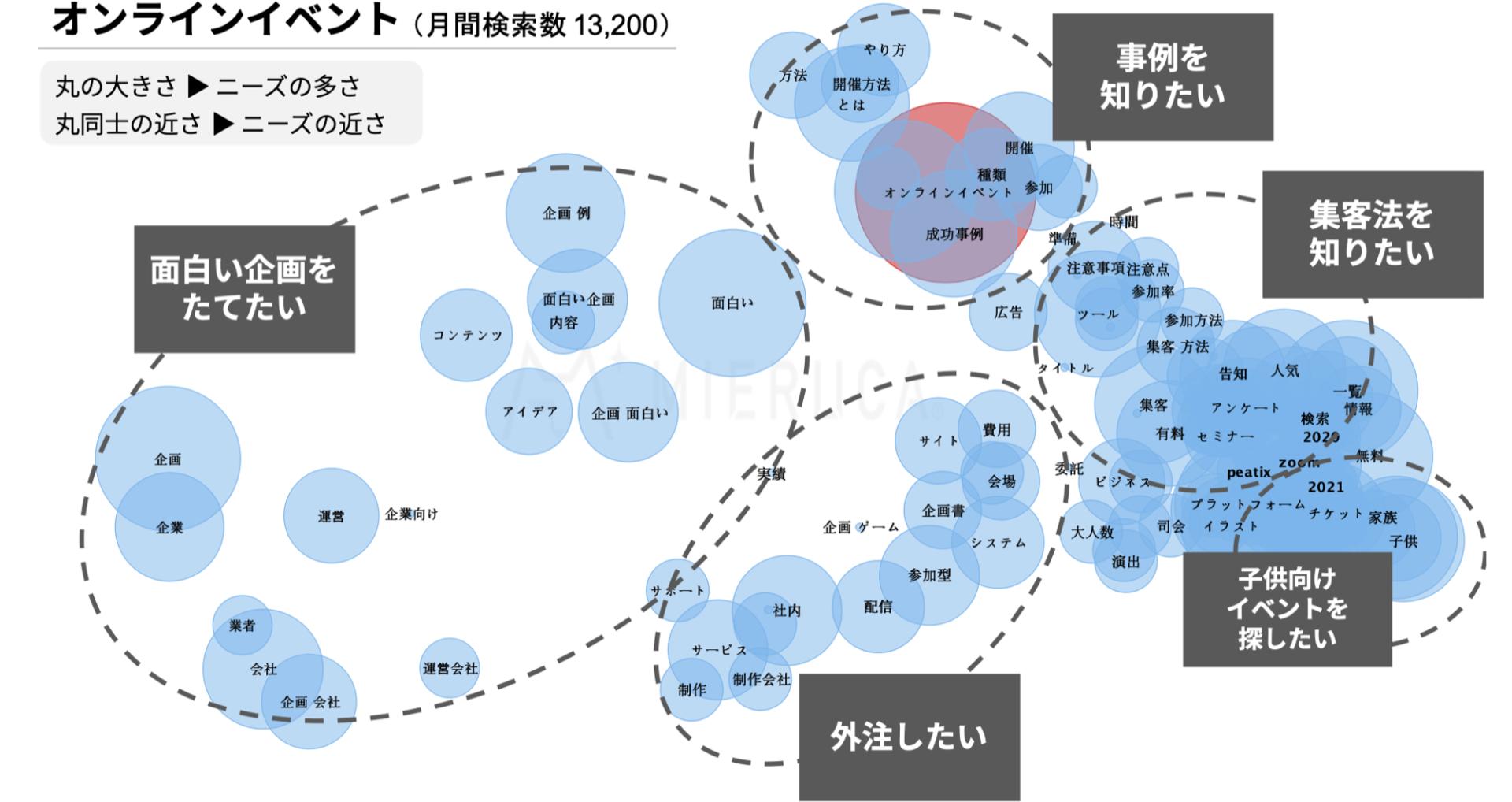 日本コンベンションサービスのコンテンツ制作