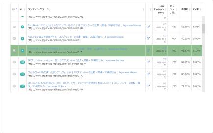 サイトレポート画面例/2